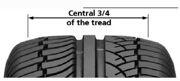 Tread Measurements